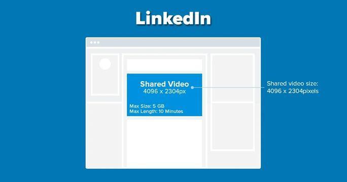 LinkedIn Shared Videos