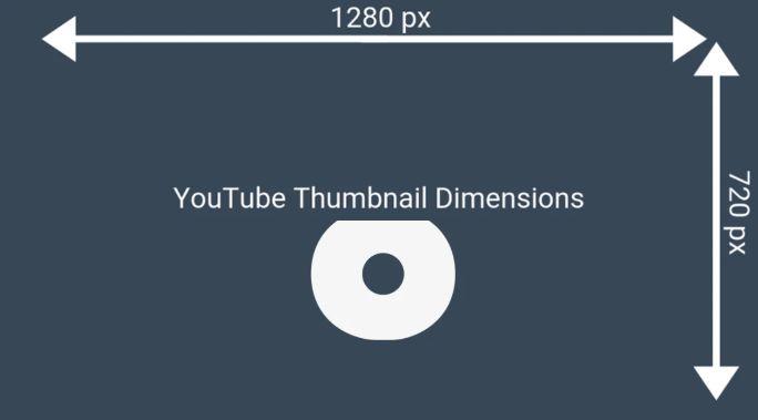 YouTube-Thumbnail-Size