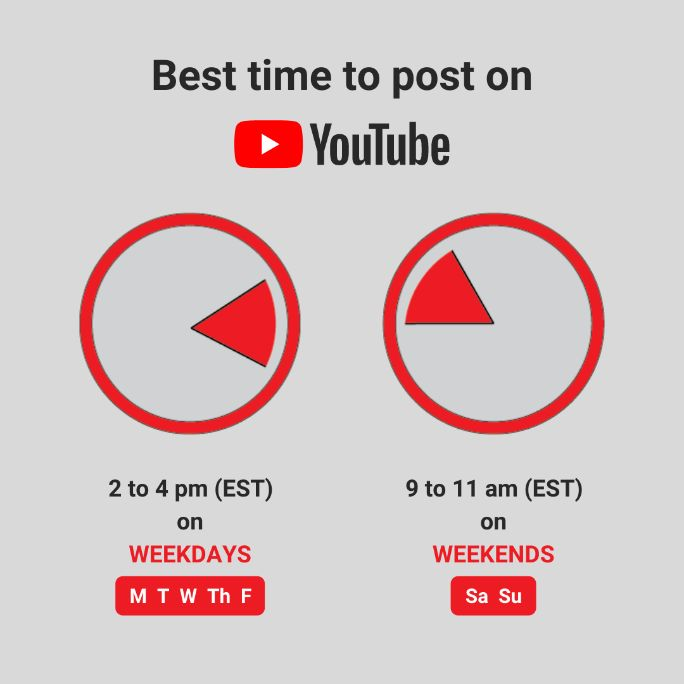 best-time-to-post-on-yourtube