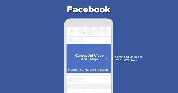 Facebook canvas video ad size