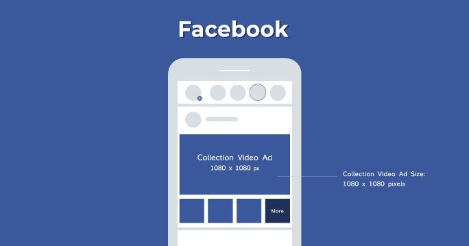 Facebook collection video ad size