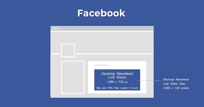 Facebook desktop newsfeed link video size