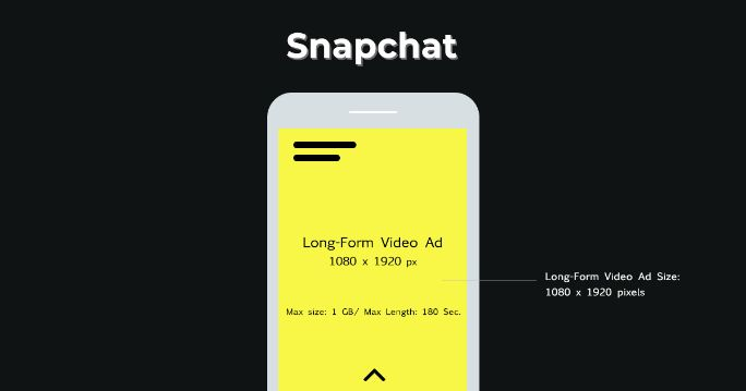 Long-Form Video Ads