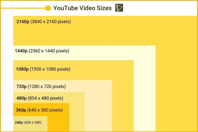 youtube-video-size