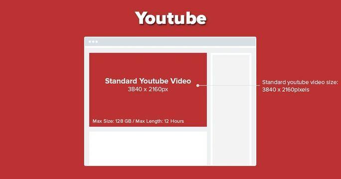 Standard YouTube Video