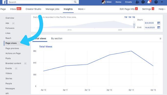 fb-page-views