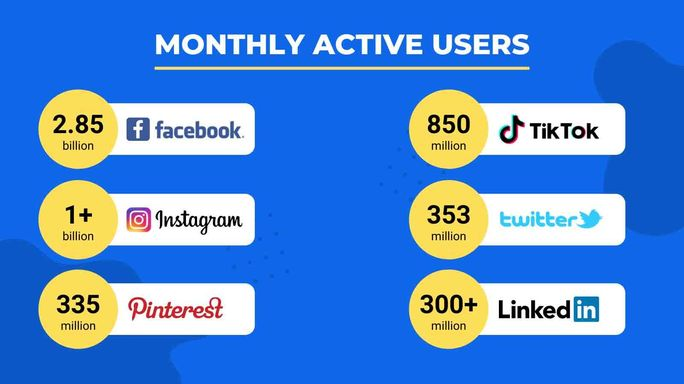 monthly-active-users